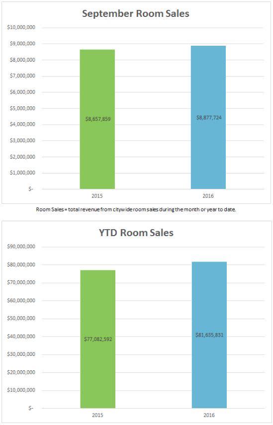 6-sales