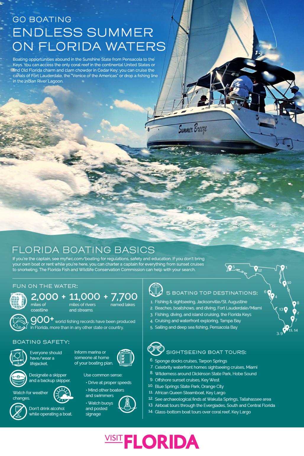 VFAdventures-Boating-FinalV3-web.png
