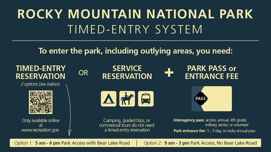 Information graphic explaining what you need to enter Rocky Mountain NP.