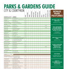 Parks & Gardens Guide