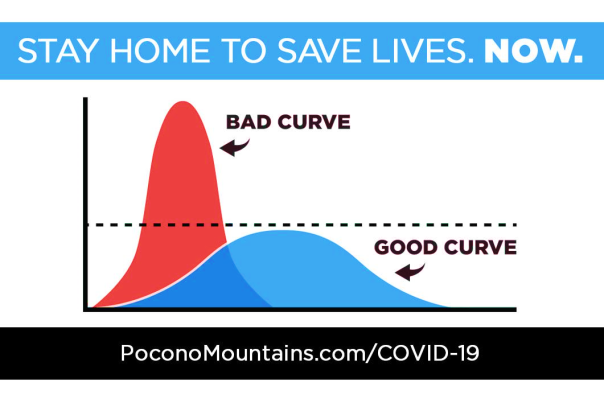 Stay Home To Save Lives. NOW.