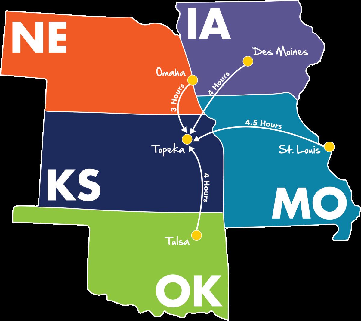 Regional State Driving & Distance Map Graphic | Kansas, Nebraska, Iowa, Missouri, Oklahoma