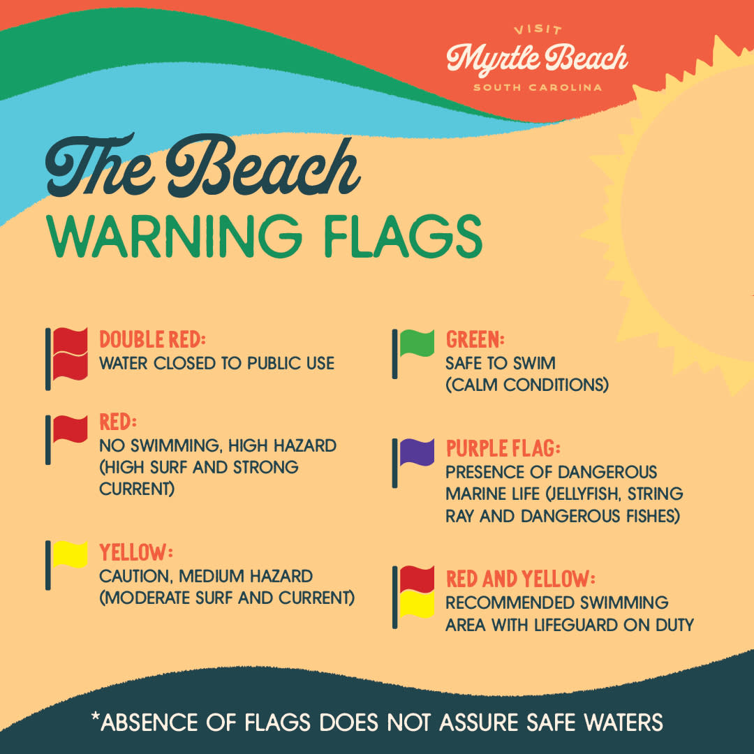 Beach Warning Flags on water conditions for Beach Safety