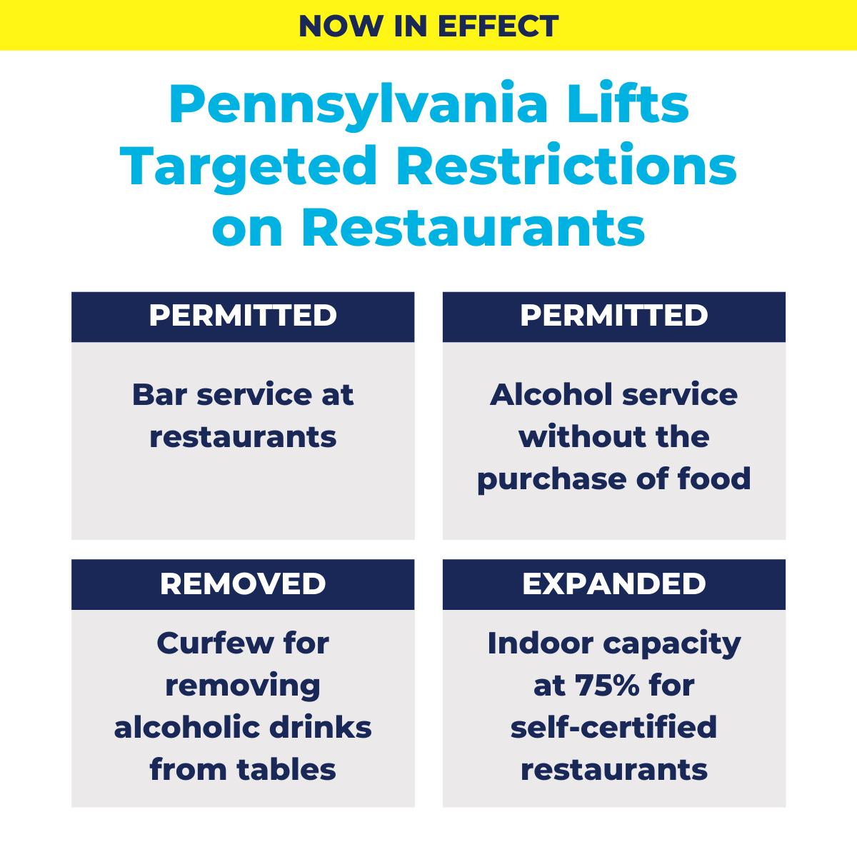 April 2021 Restaurant Restrictions