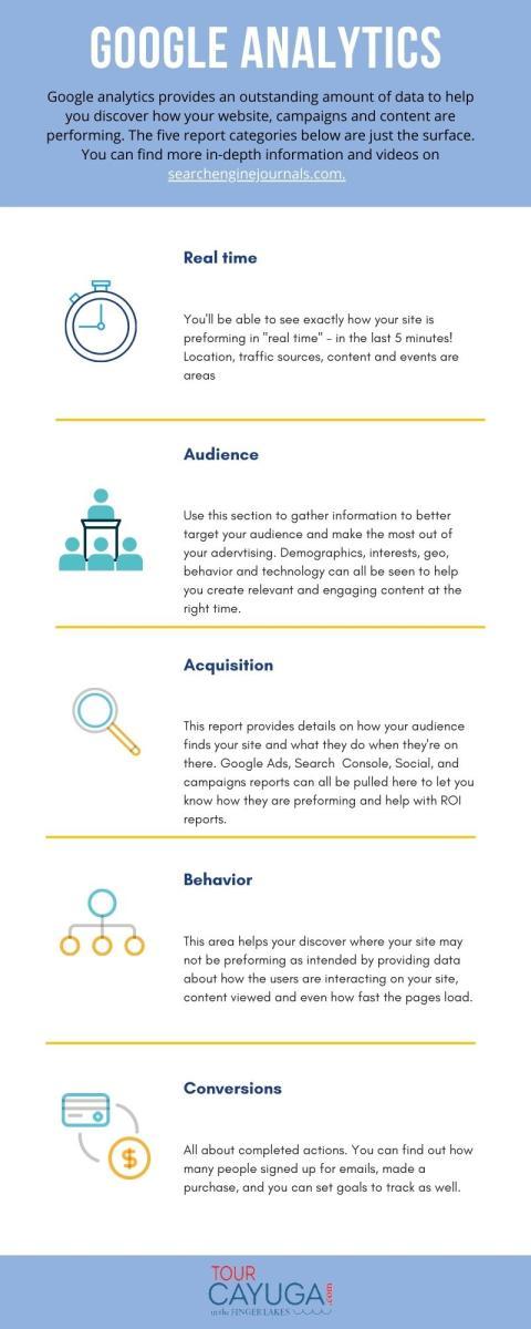 Google Analytics Tips