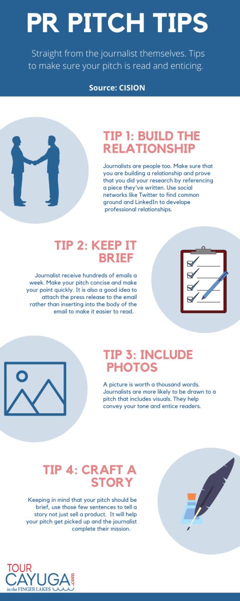 PR Pitch Tips