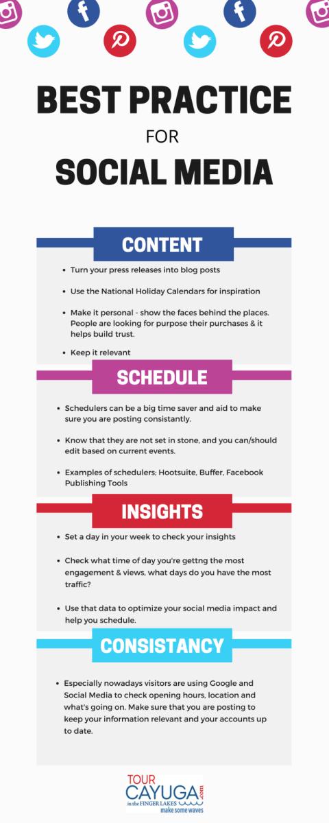 Best Practice for Social Media