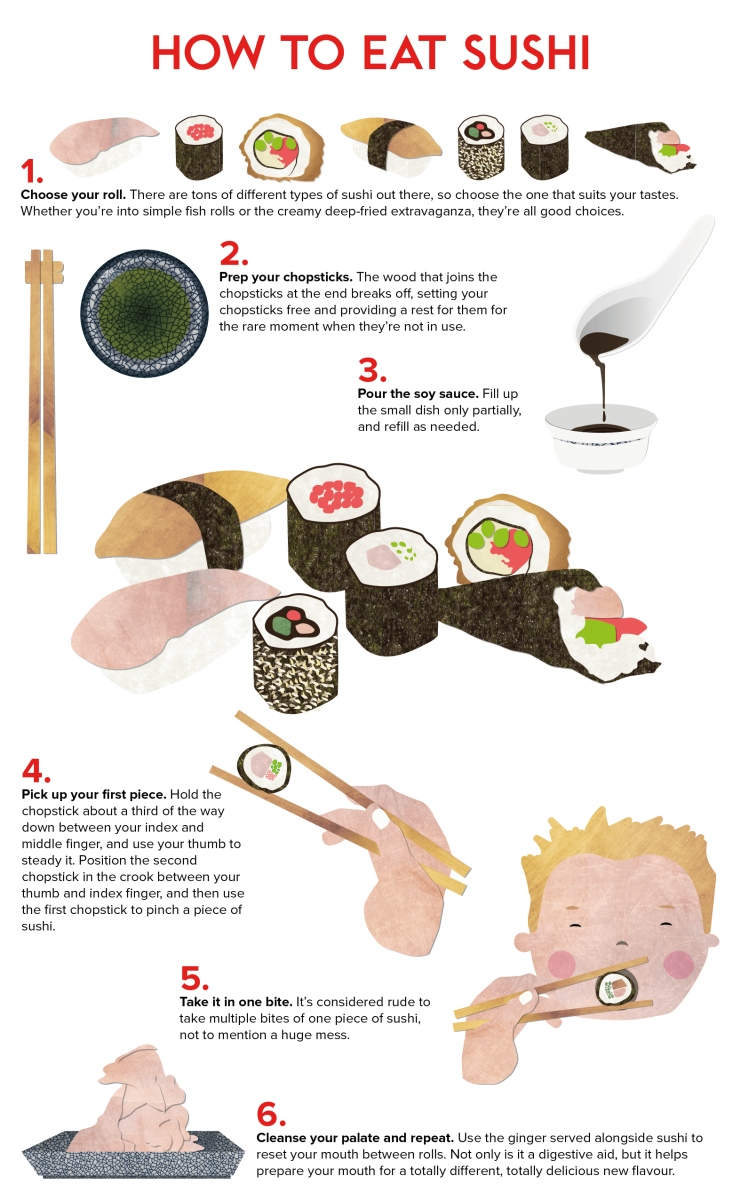 how-to-eat-sushi-by-tourism-toronto