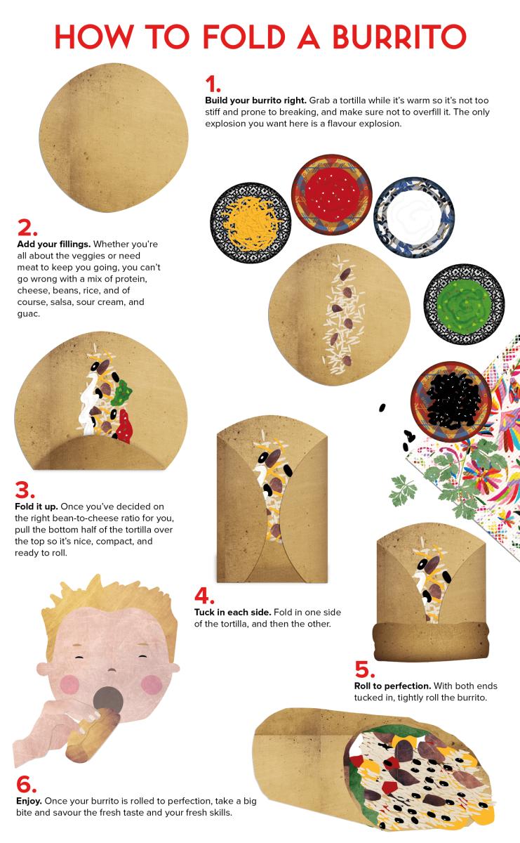 how-to-fold-a-burrito-by-tourism-toronto