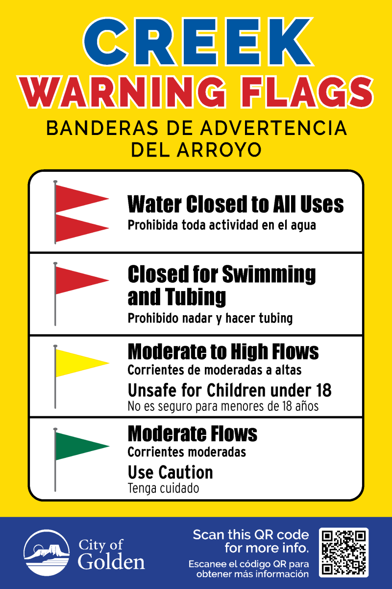 Creek Warning Flags Guide