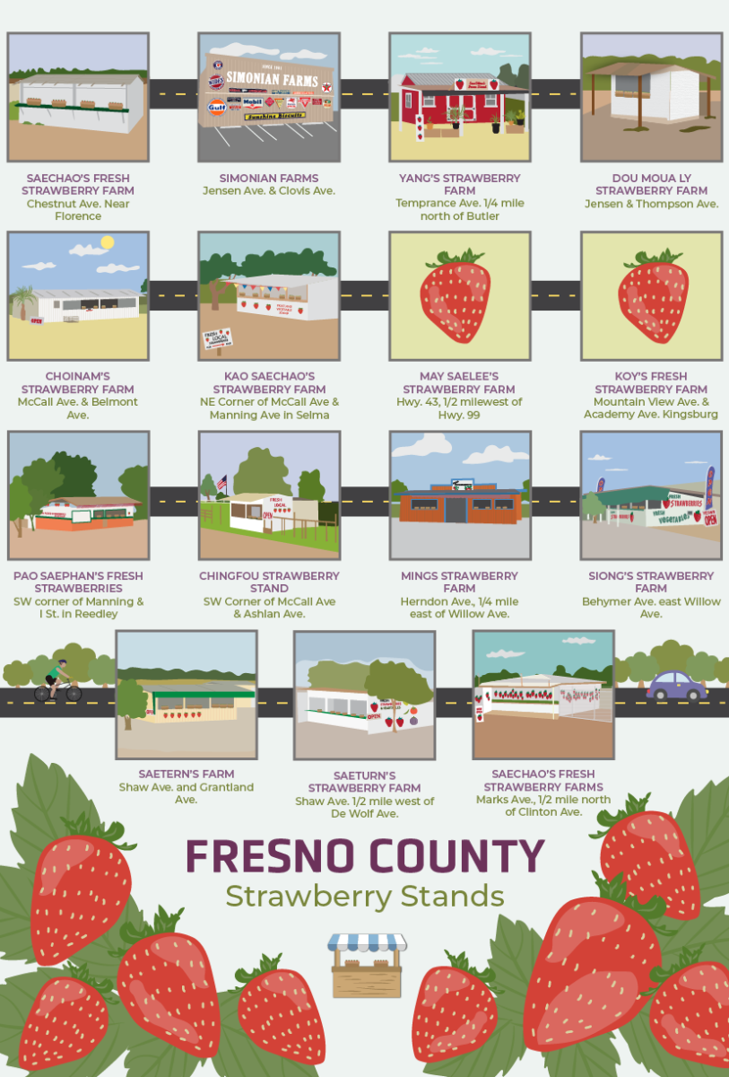 Fresno County Strawberry Stands