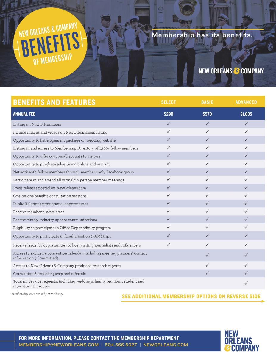 New Orleans & Company Member Benefits 2021