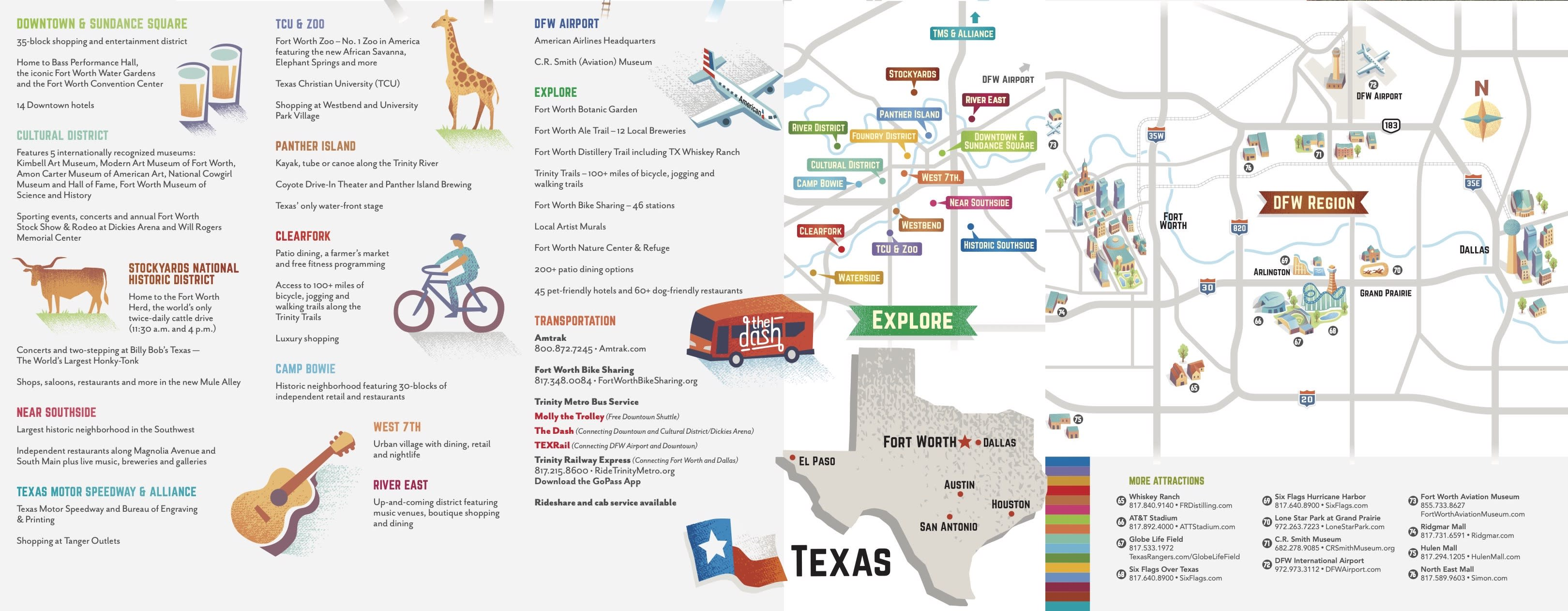 Visitor Guide Map 3