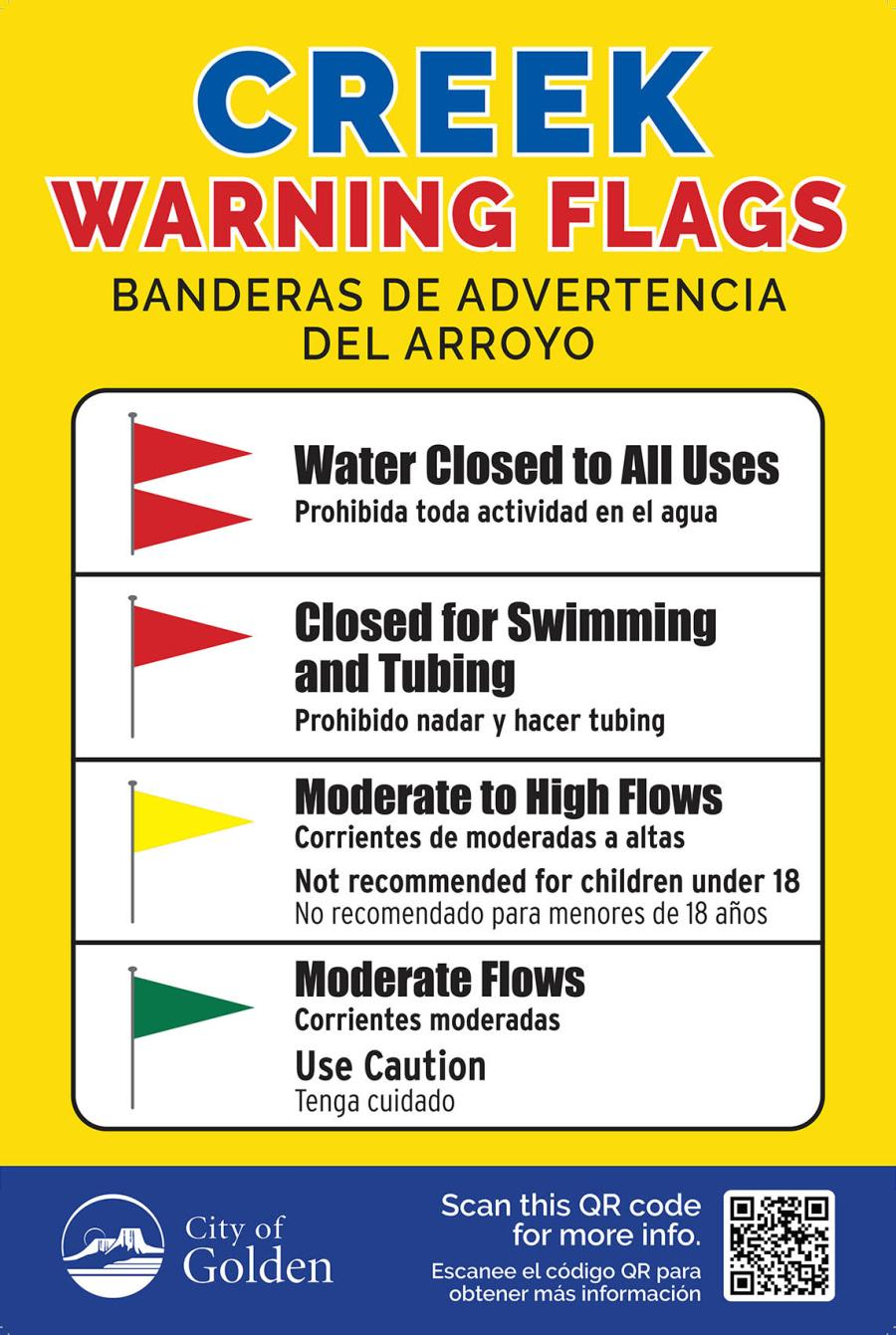 Creek warning flags indicate safety of creek for recreators, from red flags, which closes the creek, to yellow (use caution), and green (creek is open, flows are moderate, use caution).
