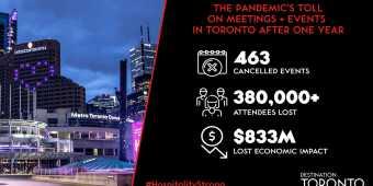 Pandemic Toll - meetings