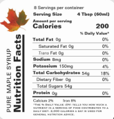 Pure Maple Sugar Nutritional Facts