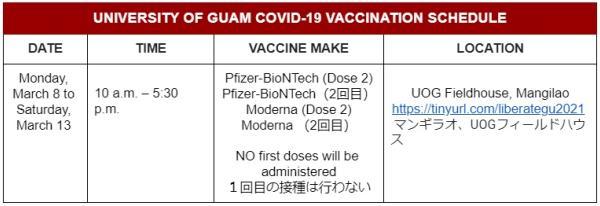 UOG Vaccination Schedule - Mar 8 to Mar 13