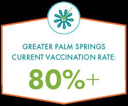 VGPS Vaccine 85%+