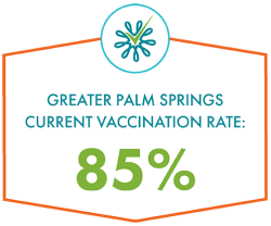 Vaccination Rate 9-27-21