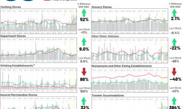 Consumer Impact Dashboard 01-15