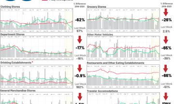 Consumer Impact Dashboard 02-19