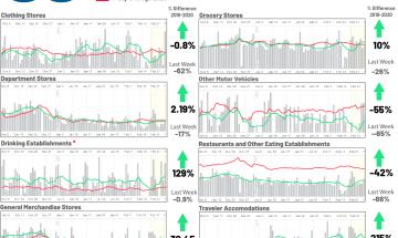 Consumer Impact Dashboard 02-26