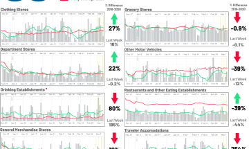 Consumer Impact Dashboard 03-12
