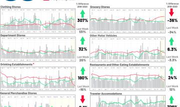 Consumer Impact Dashboard 03-26