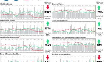 Consumer Impact Dashboard 04-16