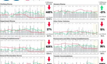 Consumer Impact Dashboard 04-23