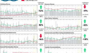 Consumer Impact Dashboard 06-18