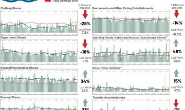 Consumer Impact Dashboard 08-21