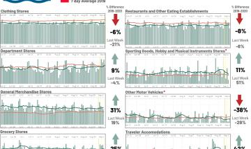 Consumer Impact Dashboard - sept 11