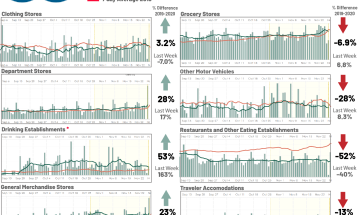 Consumer Impact Dashboard 11-30