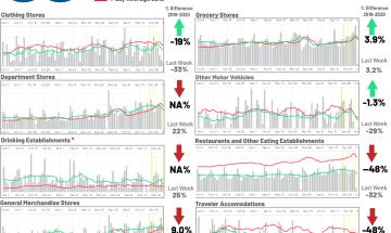 Consumer Impact Dashboard 12-25