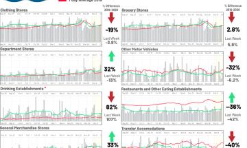 Consumer Impact Dashboard 12-14