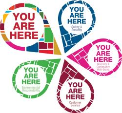 You are here on a flower petal logo 5 times wtih the names of committees: Safety & Security, Diversity & Community Well-Being, Customer Service, Environmental Responsibility