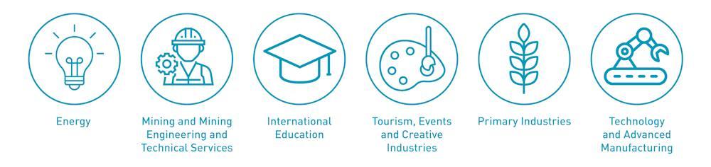 Sector logos
