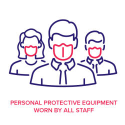 Personal protective equipment worn by all staff icon