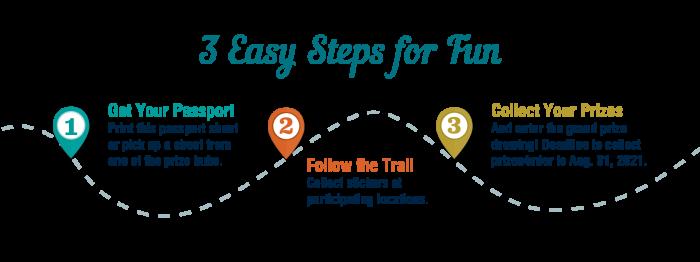 three easy steps for fun trail