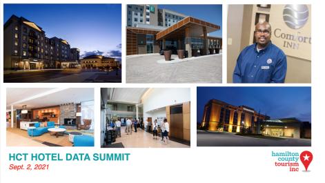 Hotel Data Summit 2021