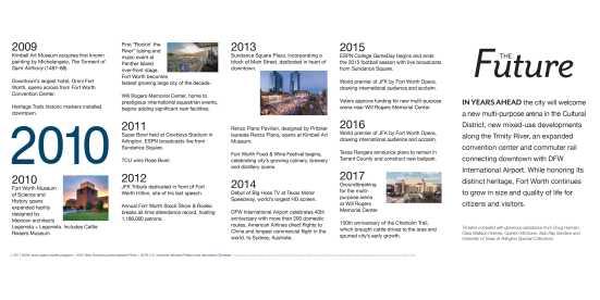 Timeline 7