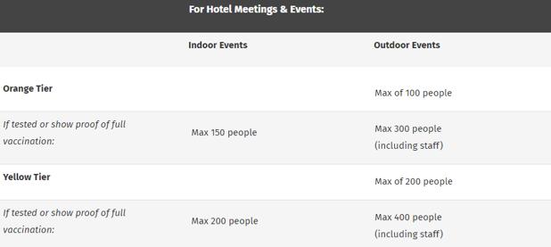 Meetings Guidelines