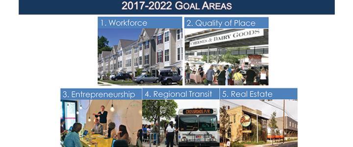Eco Dev Strategic Plan