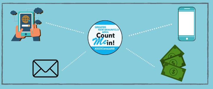 Census - bigger icons