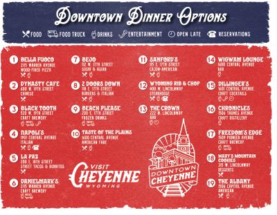 Dine Around List