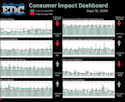 Consumer Impact 09-18