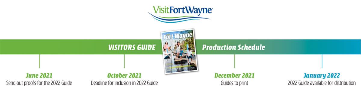 Visitors Guide Timeline for 2022