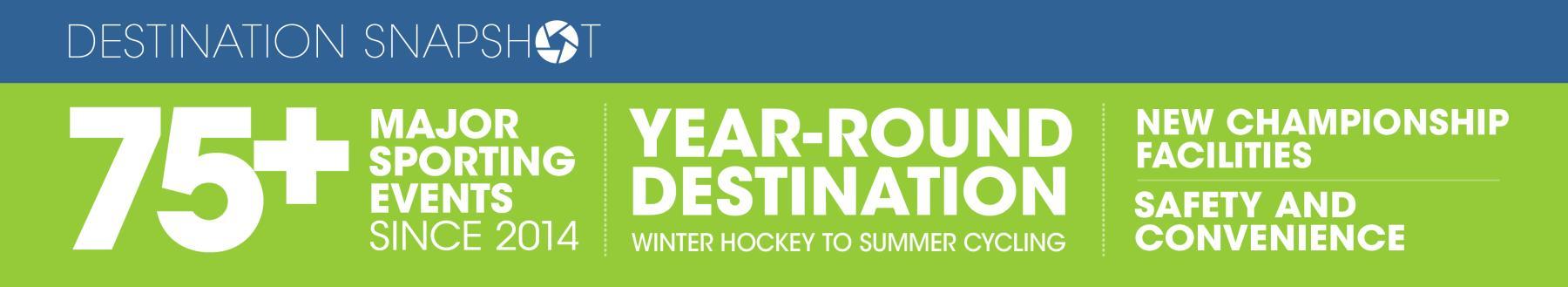 Sports - Destination Infographic