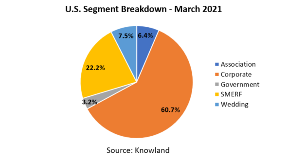 Knowland research graph